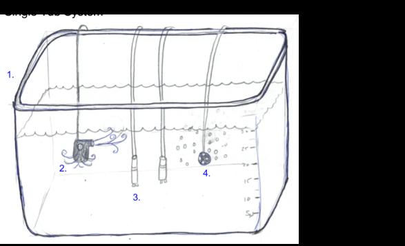 Single Tub System